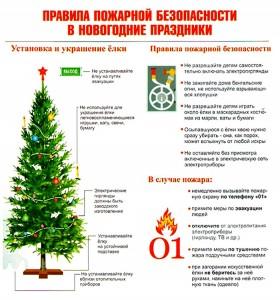 правила ПБ в Новогодние праздники